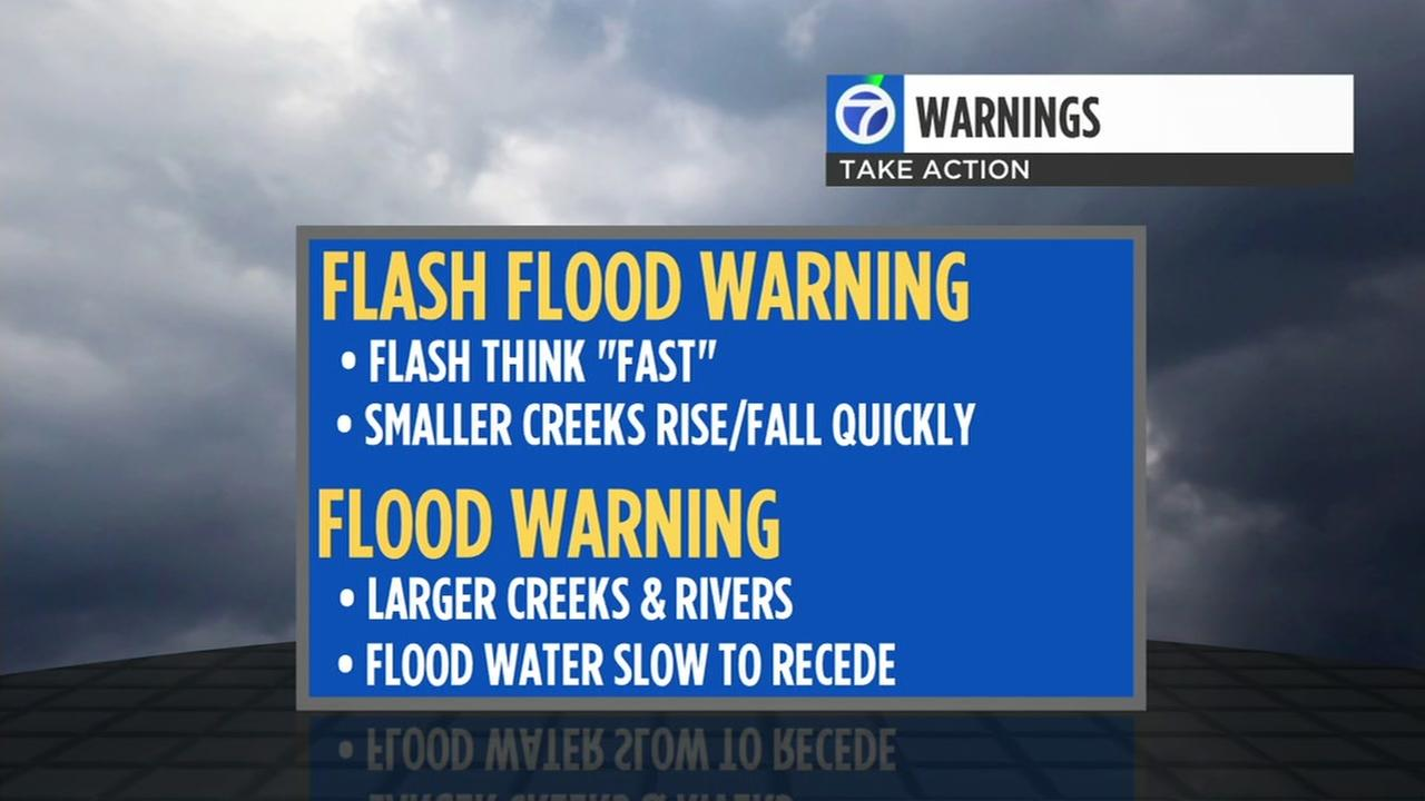 VIDEO: Meteorologist Drew Tuma on Bay Area flood warnings