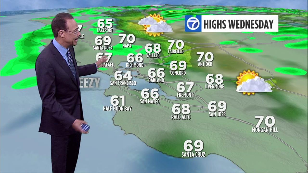 Watch your ABC7 AccuWeather forecast for Wednesday morning