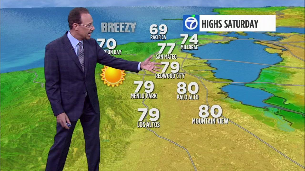 ABC7 News Weather forecast for Friday evening