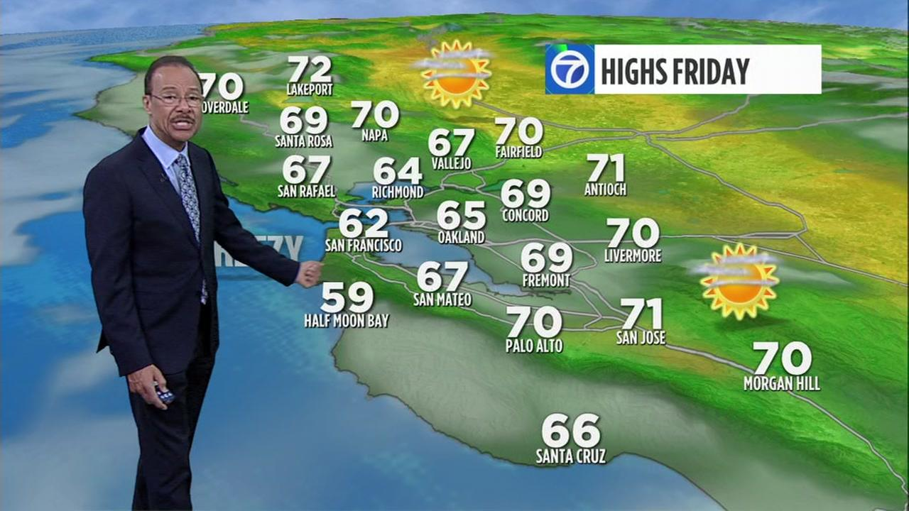 Watch your ABC7 AccuWeather forecast for Friday morning