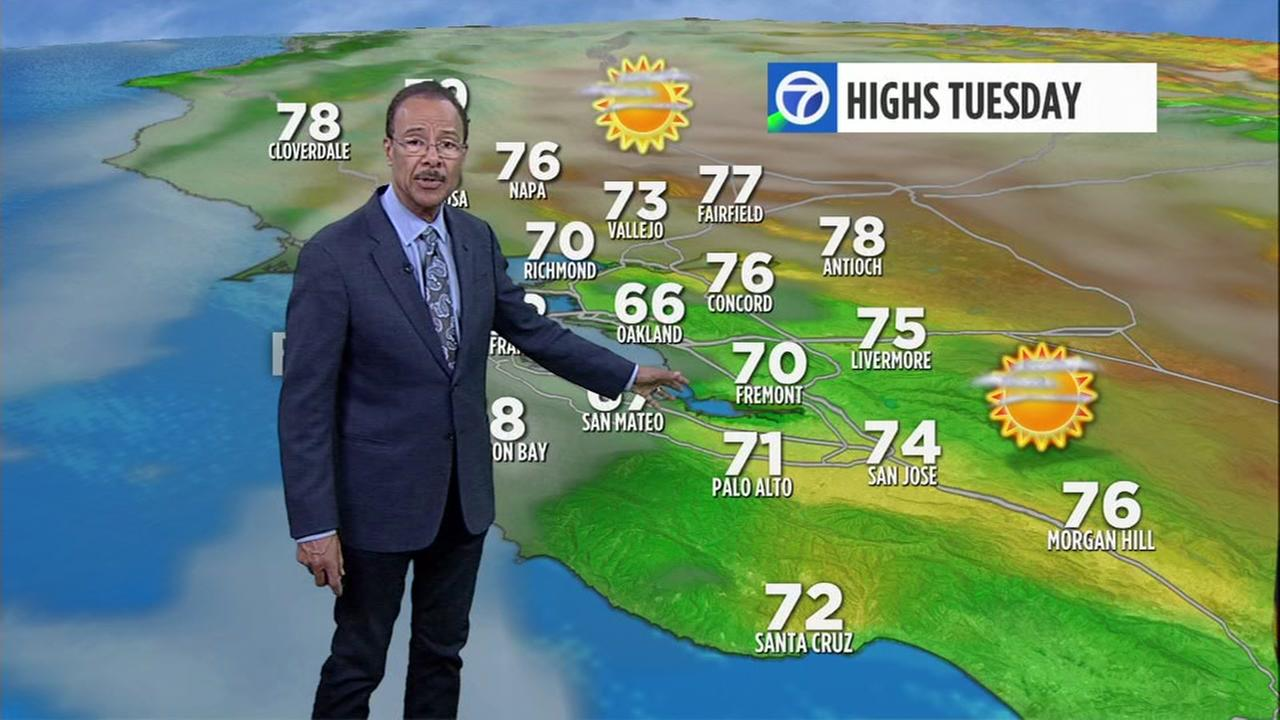 Watch your ABC7 AccuWeather forecast for Tuesday morning