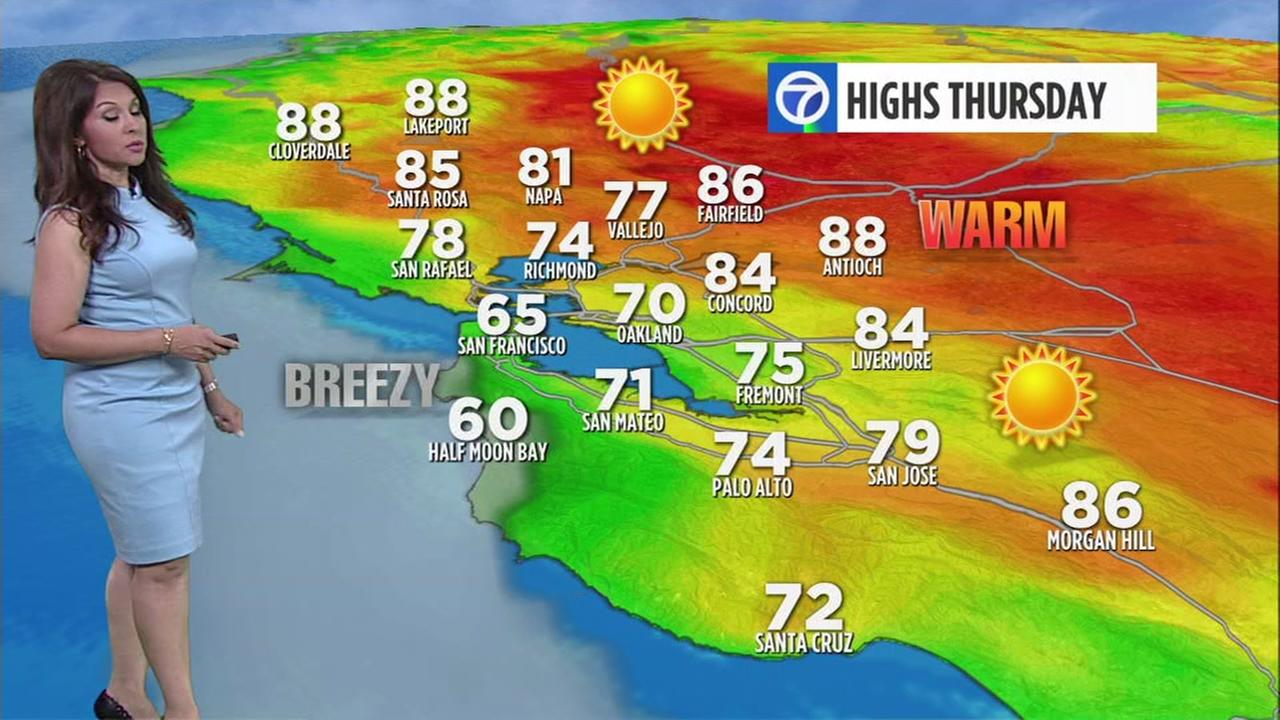 Watch your AccuWeather forecast for Thursday