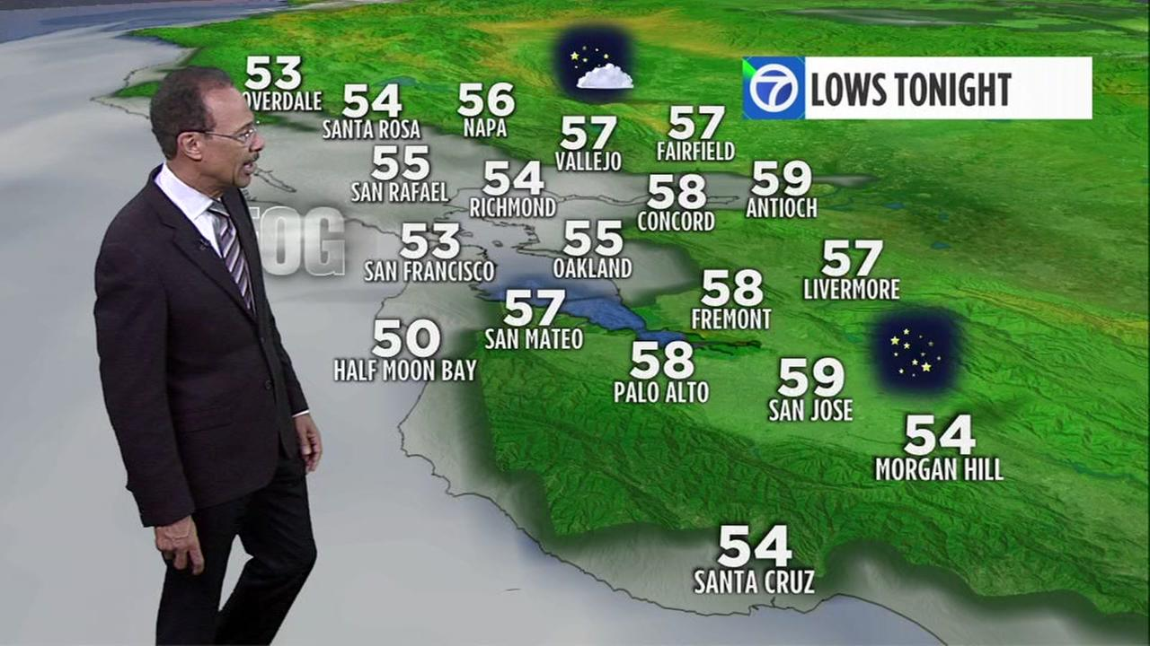 Watch your AccuWeather forecast for Monday afternoon