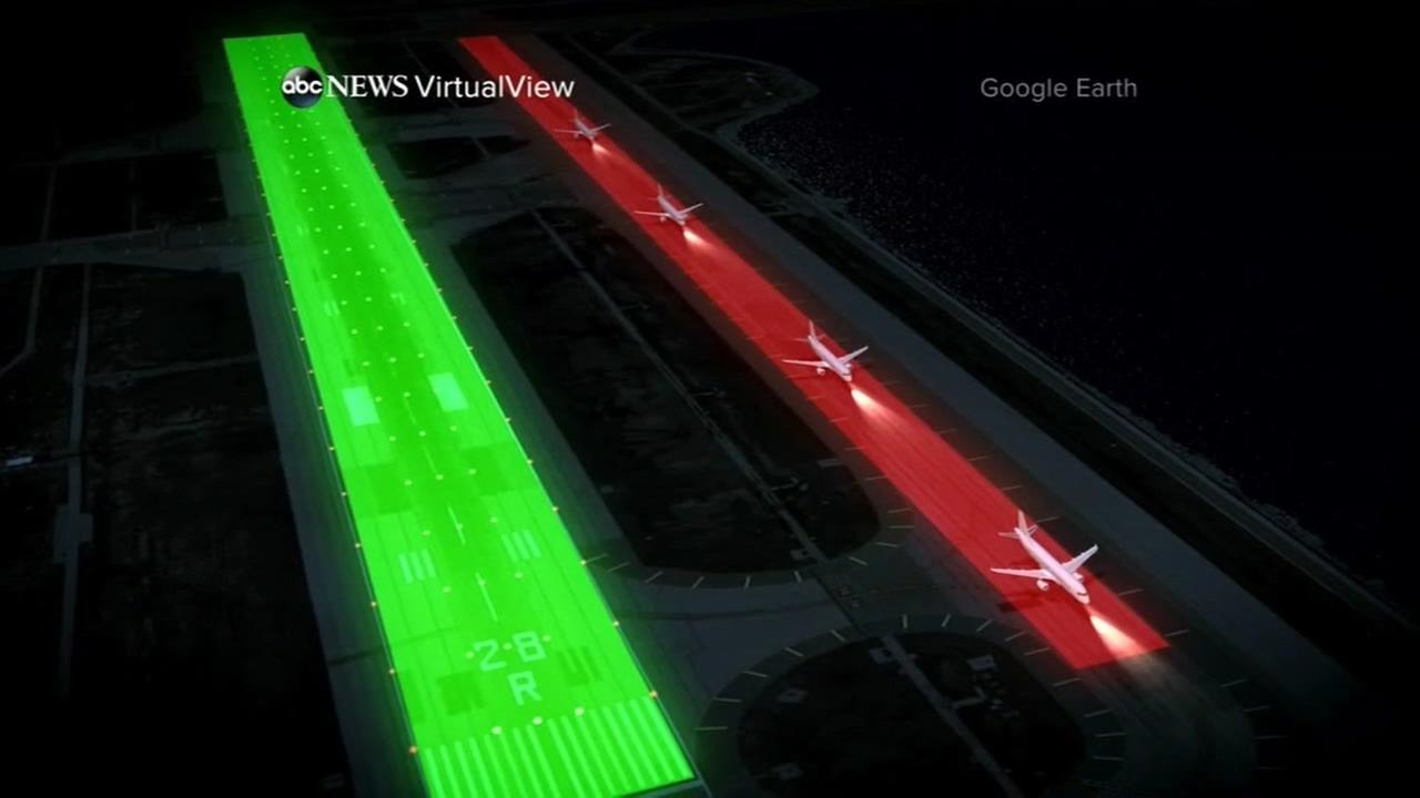 This undated graphic shows the path of an Air Canada plane that nearly landed on a taxiway at the San Francisco International Airport.