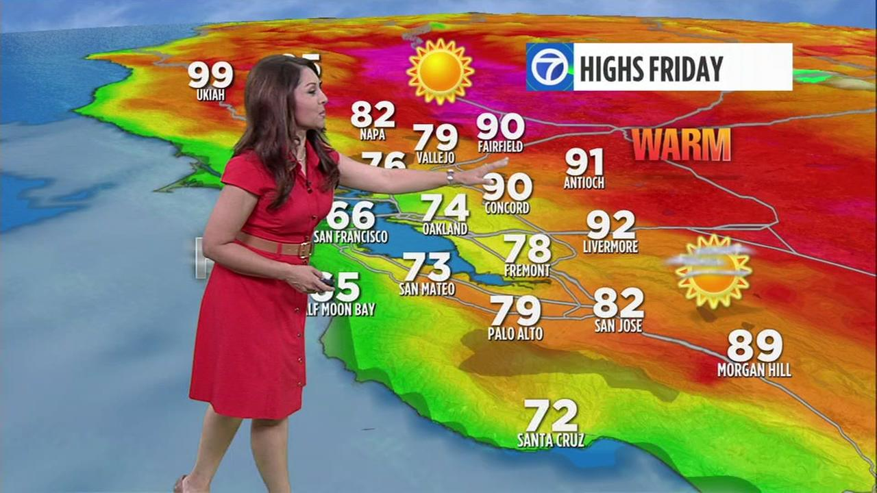 Watch your AccuWeather forecast for Friday morning