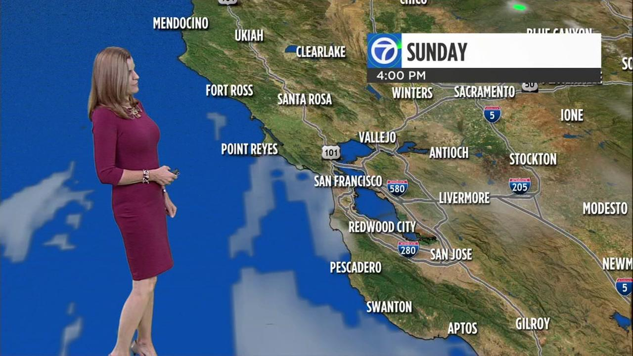 Watch your AccuWeather forecast for Sunday morning