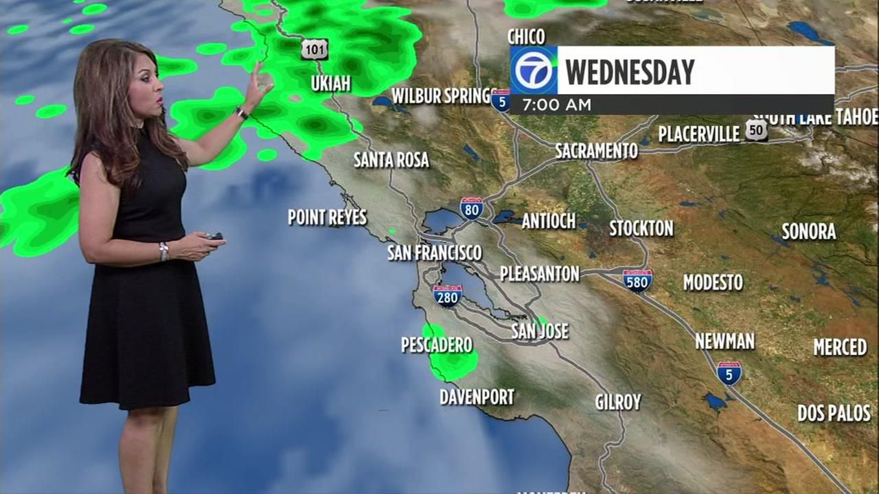 Watch your AccuWeather forecast for Wednesday morning