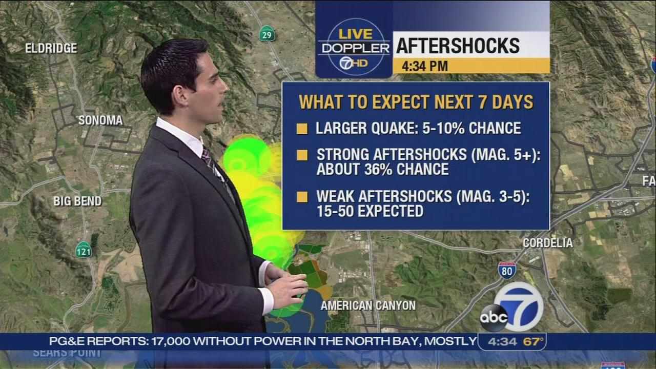Aftershocks expected to hit Bay Area over next 7 days