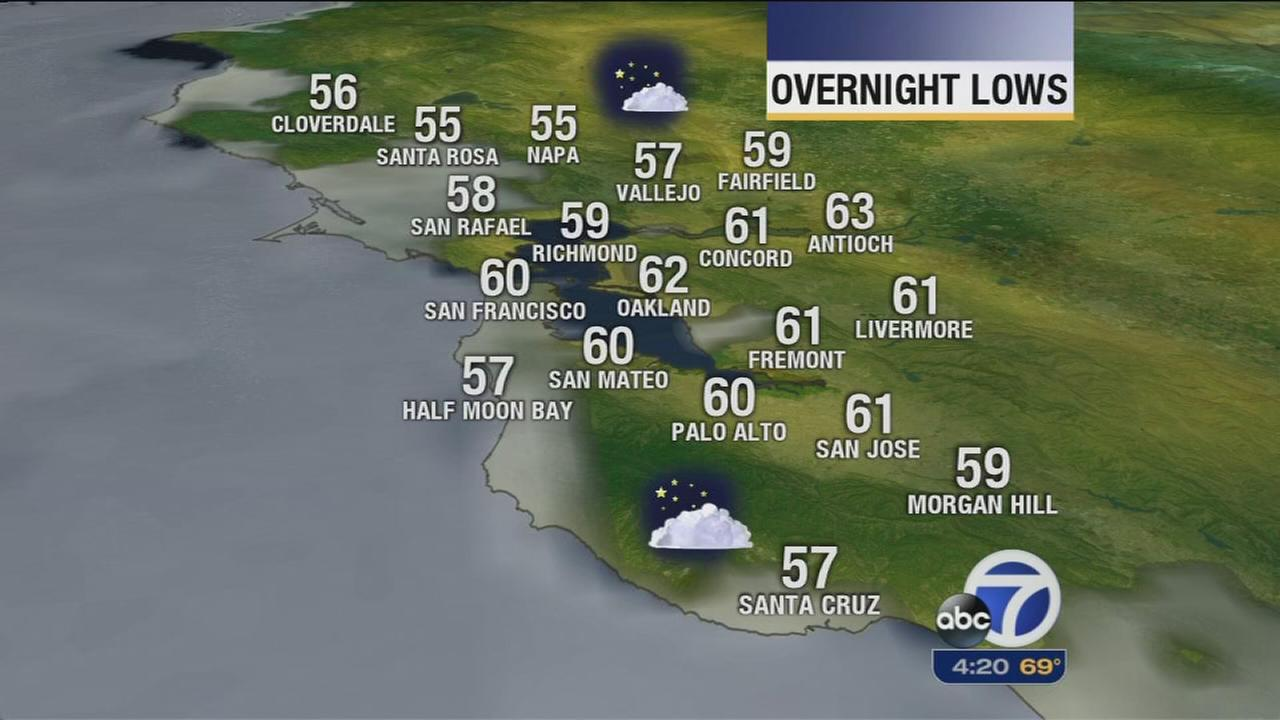 Watch you ABC7 AccuWeather forecast