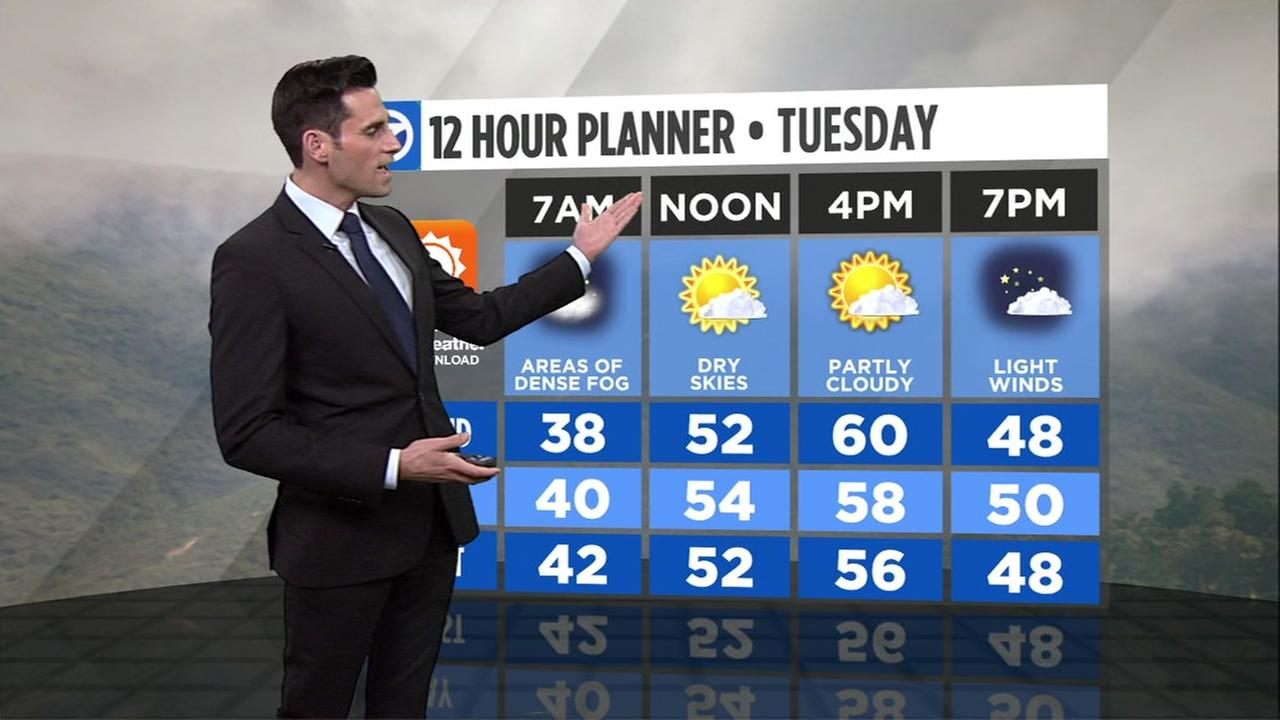 AccuWeather forecast for Tuesday morning