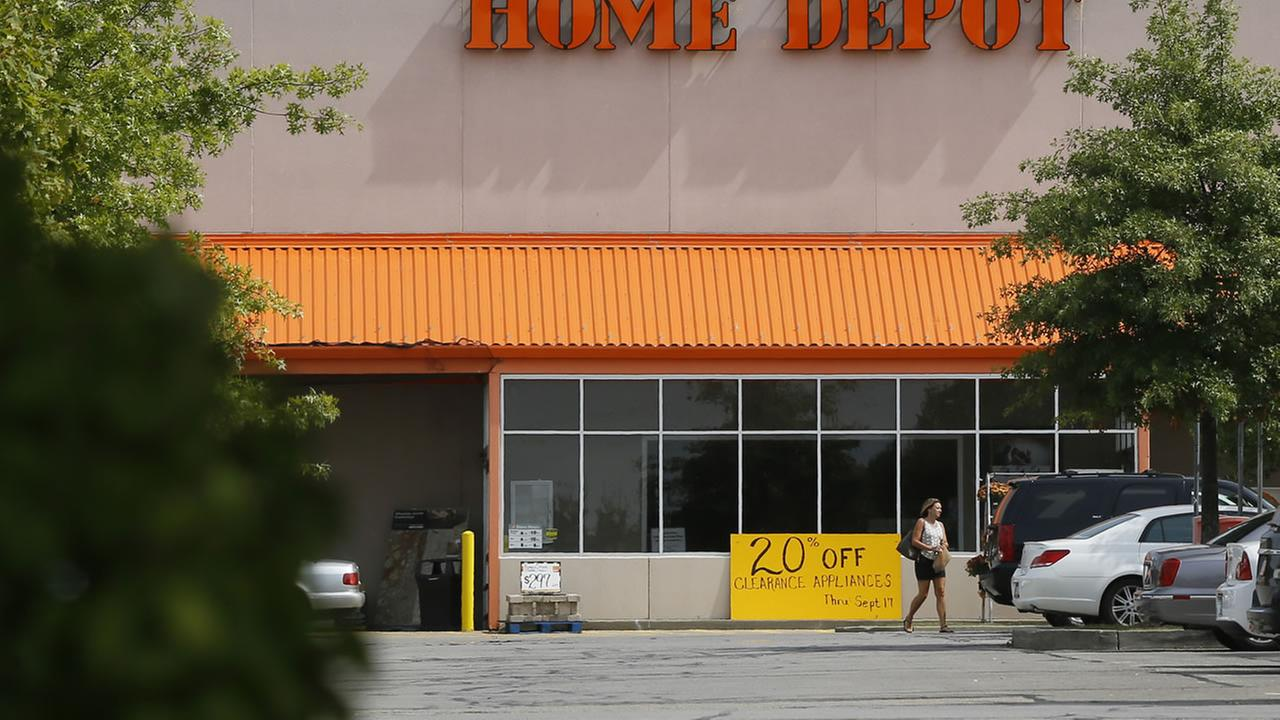 Traders Sell Shares of Home Depot (HD) on Strength (HD)