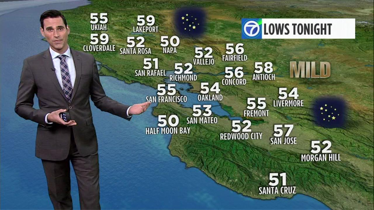 Watch your ABC7 AccuWeather forecast for Sunday evening