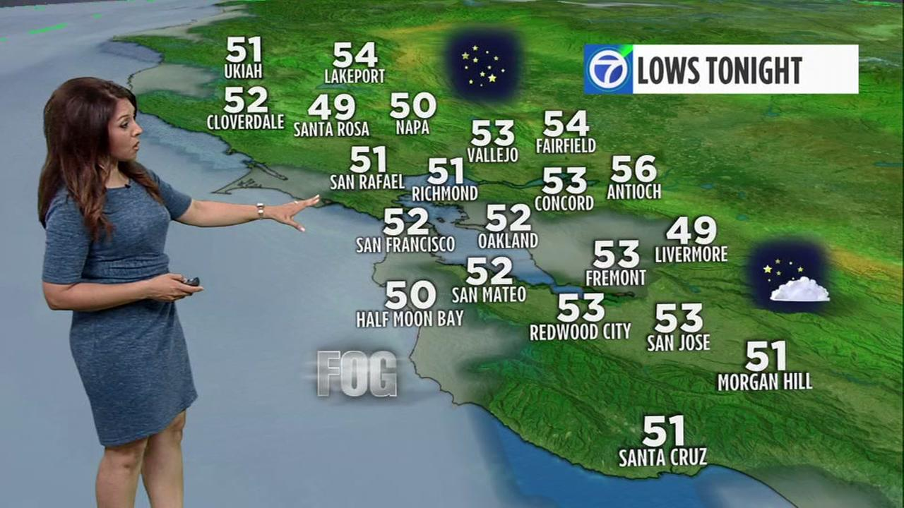 AccuWeather forecast: First day of summer is Thursday