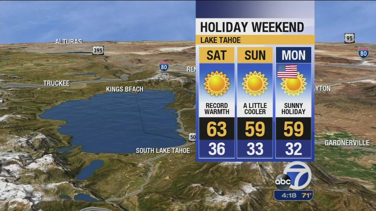 Bay area sneaker waves warning subsides for Accuweather fishing forecast