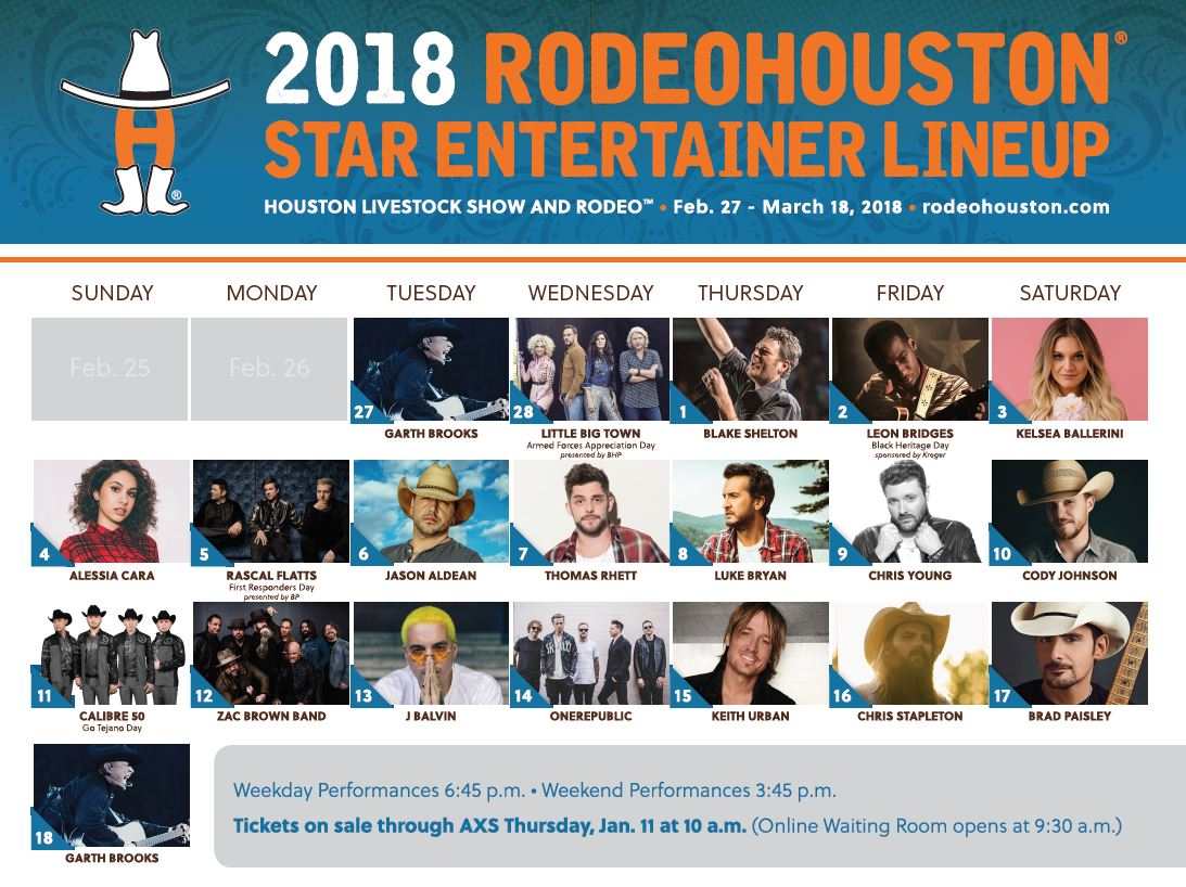 Full List Of 2018 Rodeohouston Concert Performers