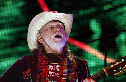 "<div class=""meta image-caption""><div class=""origin-logo origin-image ap""><span>AP</span></div><span class=""caption-text"">Willie Nelson performs during the Farm Aid 2012 concert at Hersheypark Stadium in Hershey, Pa., Saturday, Sept. 22, 2012. (AP Photo/Jacqueline Larma)</span></div>"