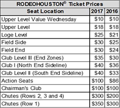 Houston Livestock Show And Rodeo To Increase Ticket Prices
