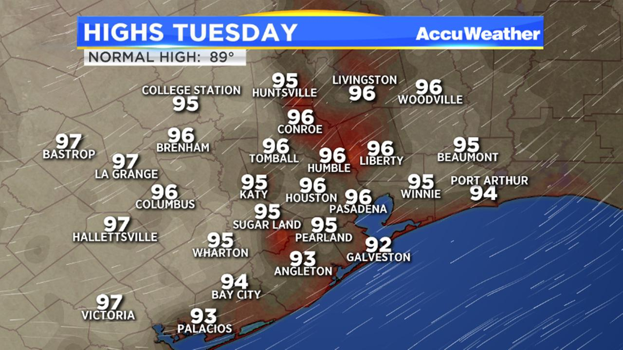 Tuesday High Temps