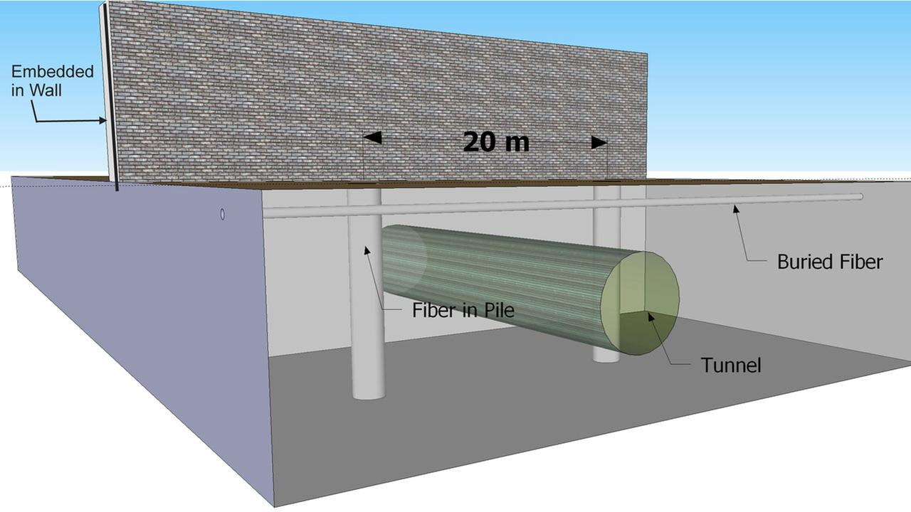 The wall proposed by Arizona-based DarkPulse Technologies would be constructed with ballistic concrete that can withstand tampering or attacks of any kind.DarkPulse Technologies Inc via AP