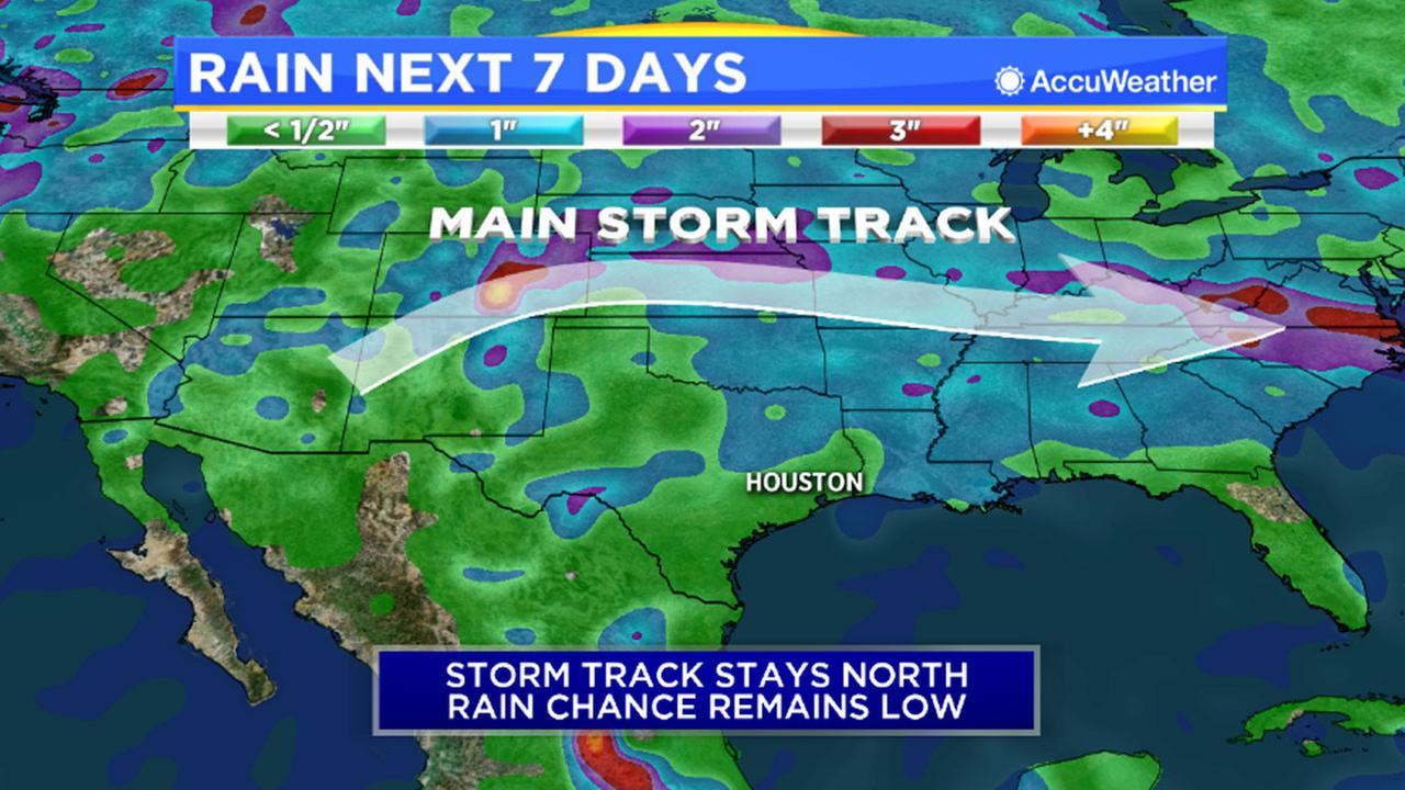 Rain this week