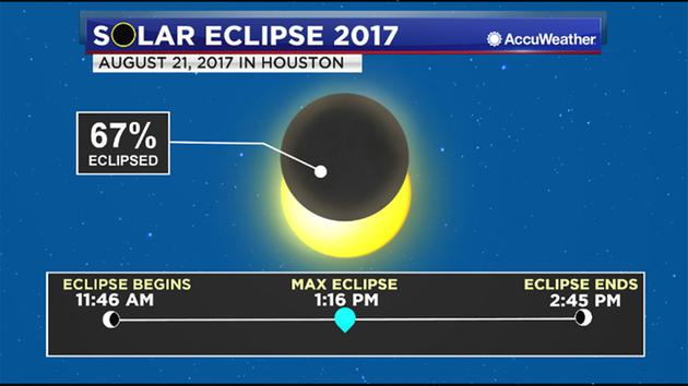 Eclipse 2017 En Houston >> The Great American Eclipse Is Only One Month Away Abc13 Com