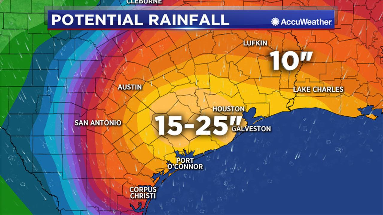 Emergency Food Stamps For Texas Hurricane Harvey