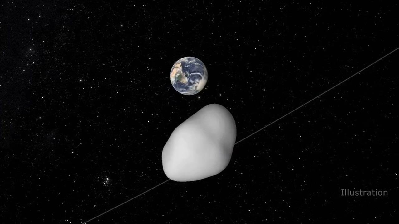 Asteroid fly-by used by NASA to test Earths warning system.
