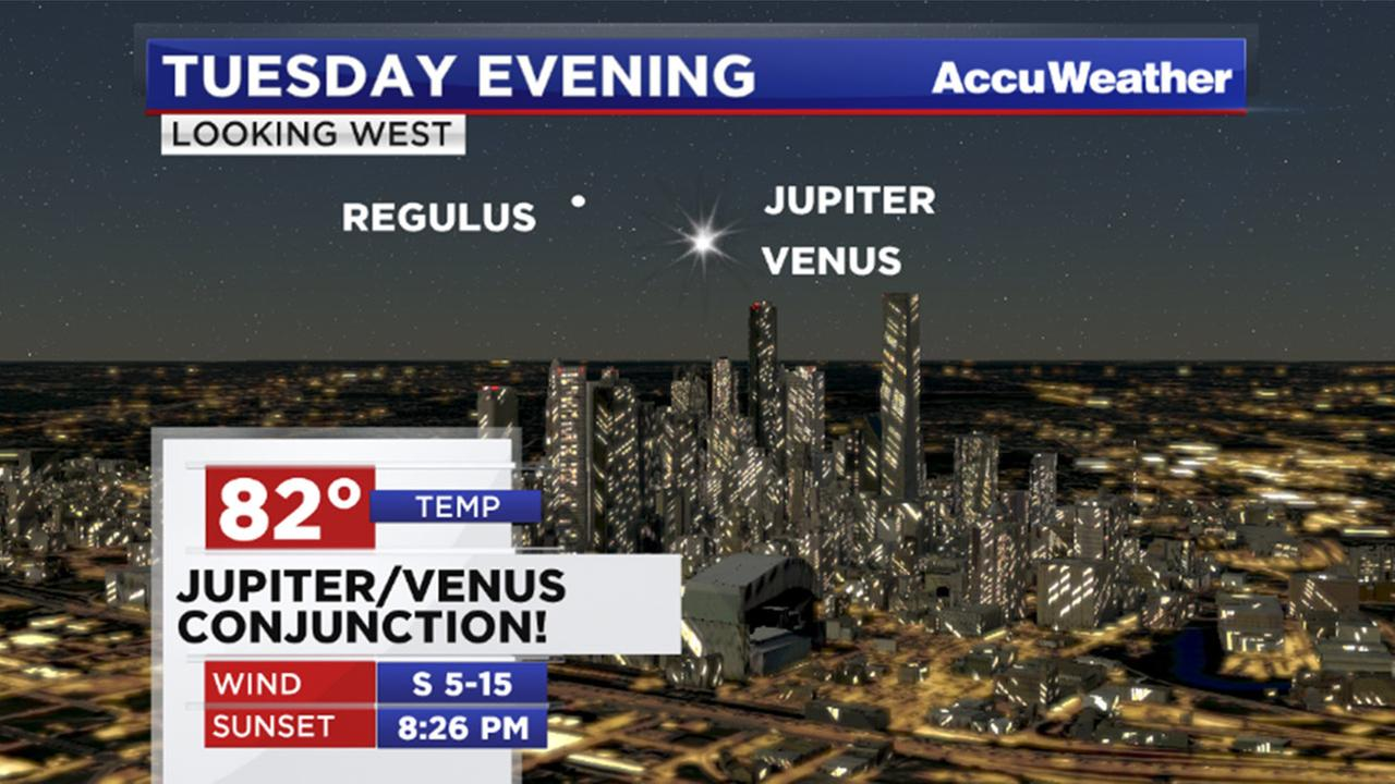 Jupiter Venus conjunction forecast