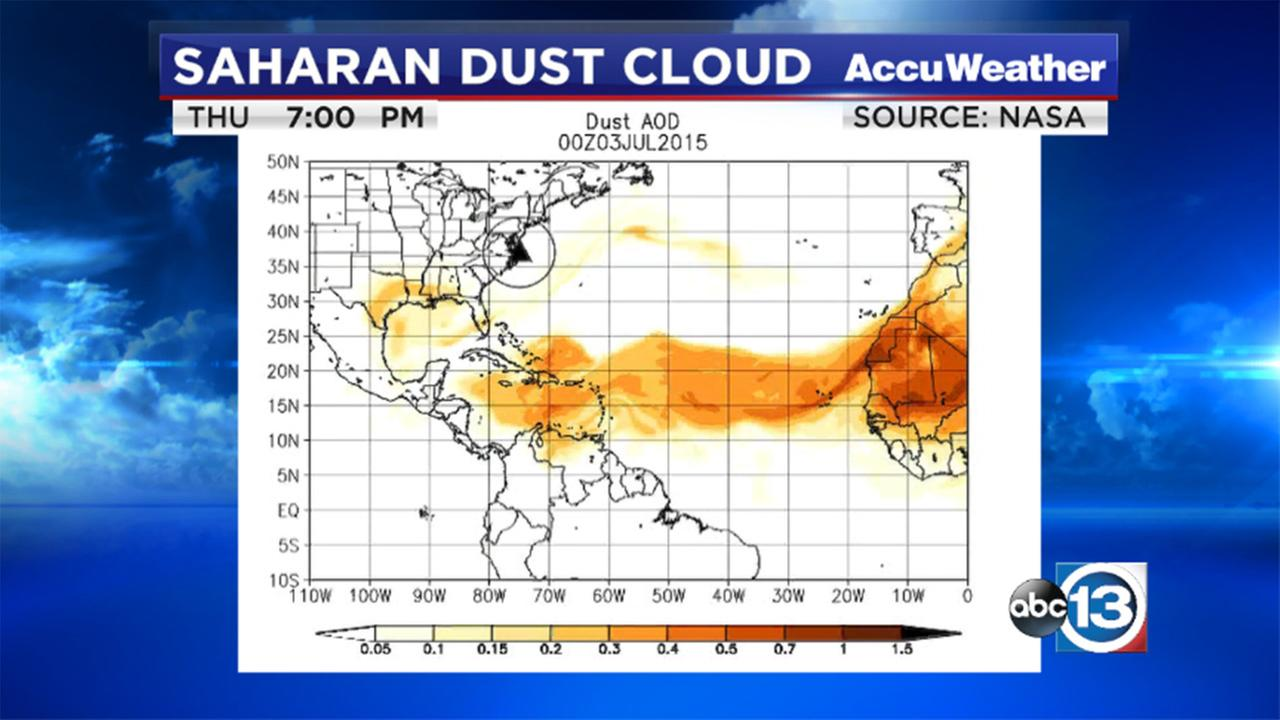 Dust cloud forecast
