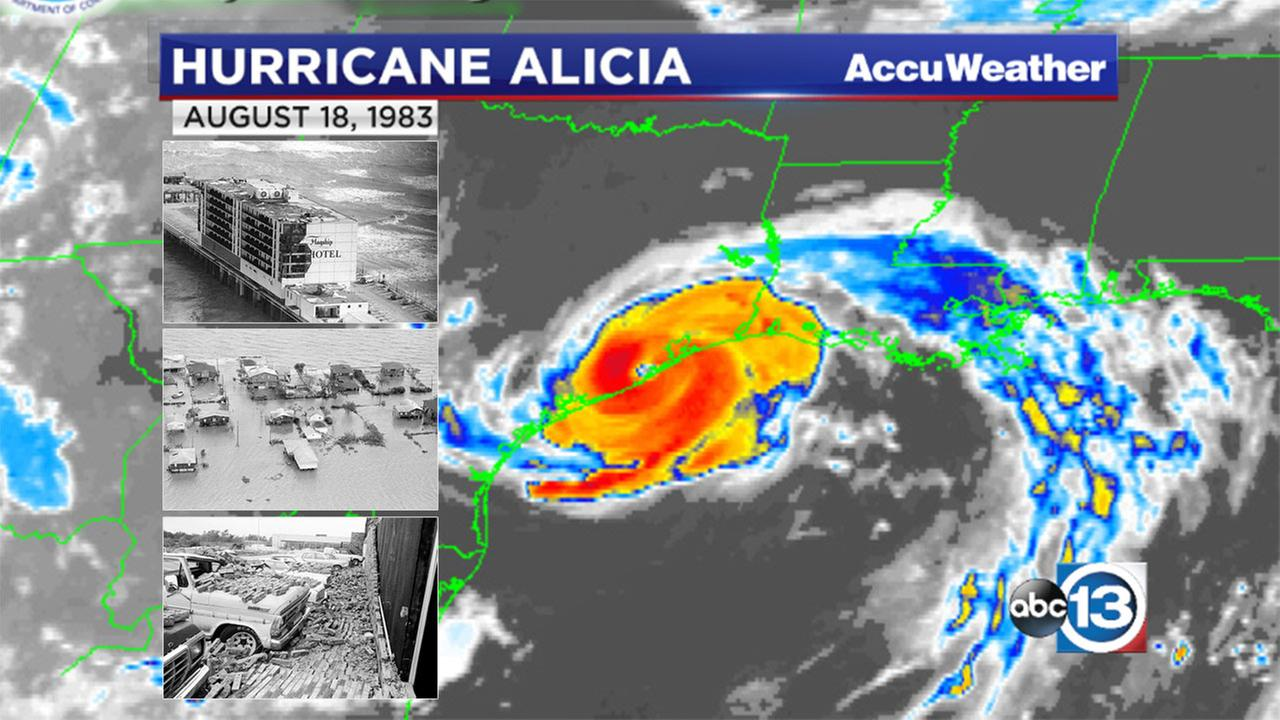 Hurricane alicia