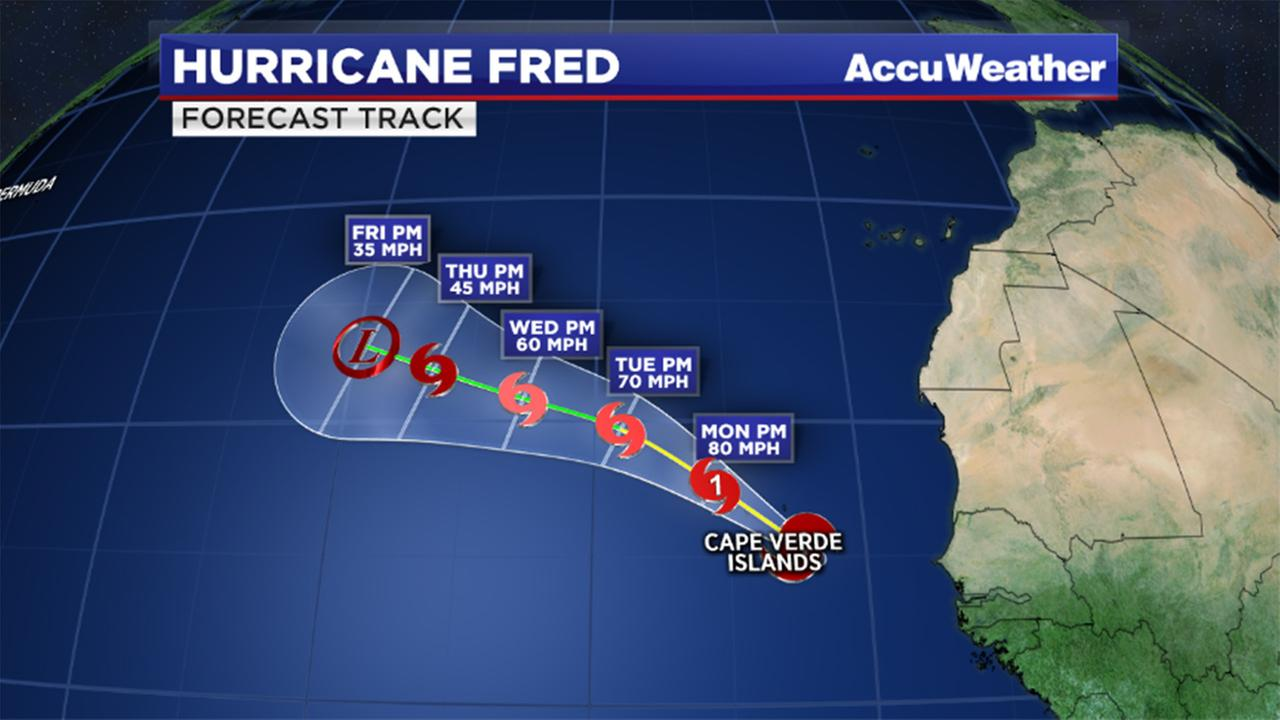 Hurricane Fred