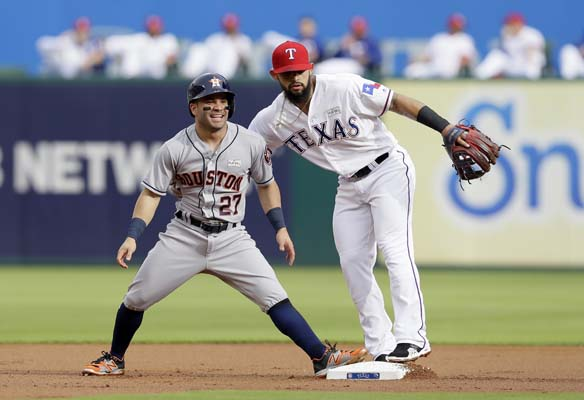 """<div class=""""meta image-caption""""><div class=""""origin-logo origin-image ap""""><span>AP</span></div><span class=""""caption-text"""">Houston Astros' Jose Altuve (27) gets a little help stopping from Texas Rangers second baseman Rougned Odor after sliding into second during game(AP Photo/Tony Gutierrez) (AP)</span></div>"""