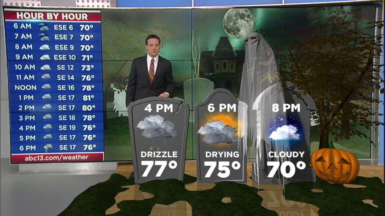 Herzogs Halloween forecast
