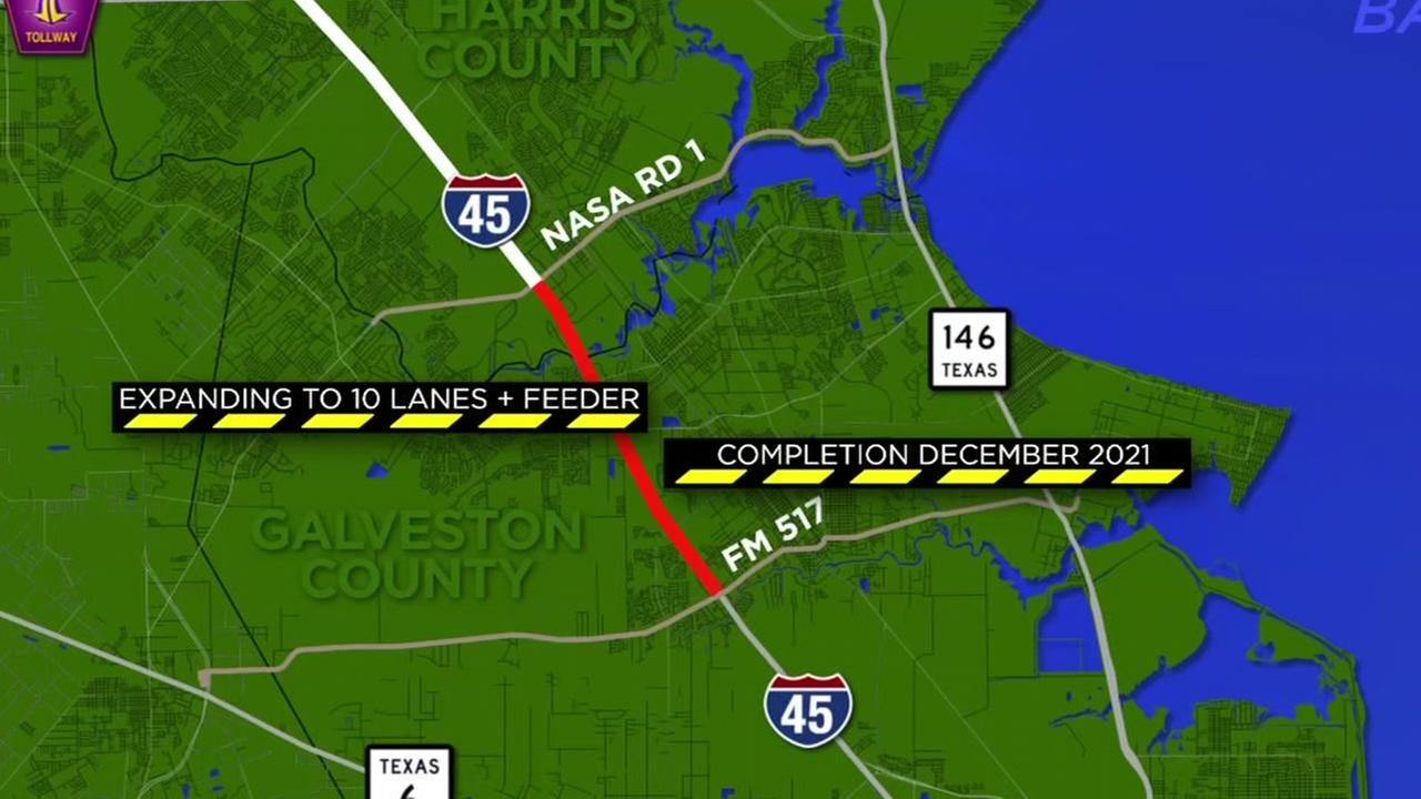 Gulf Freeway project moving to Galveston County