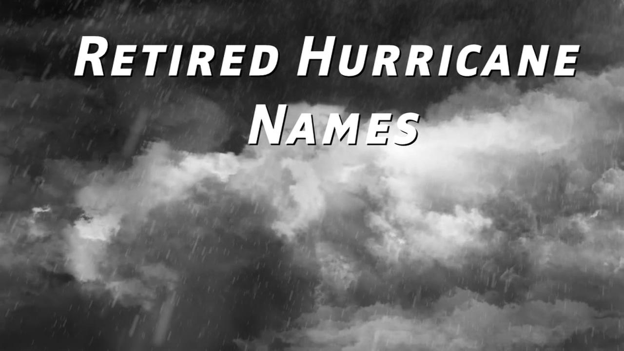 The history of hurricane names