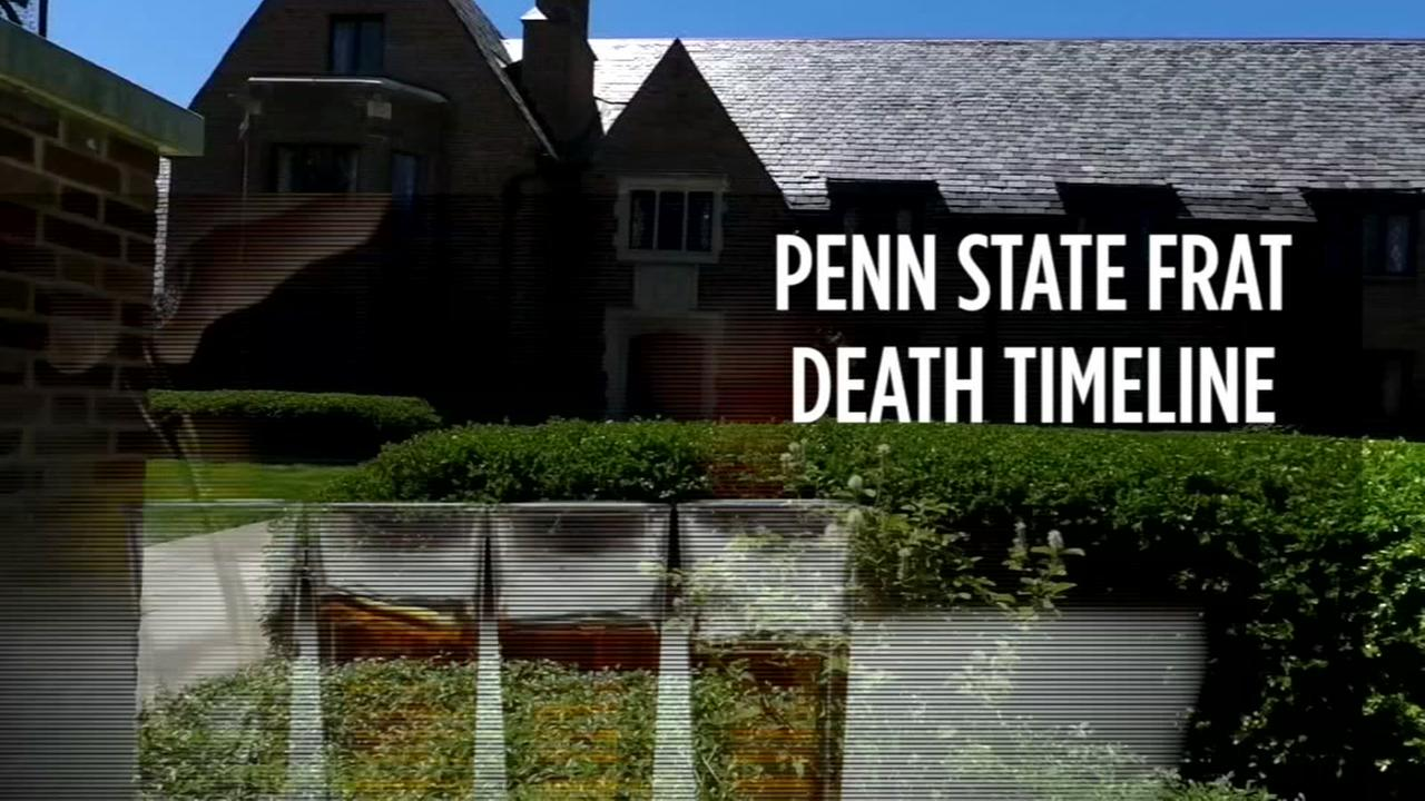 Timeline of events that led to the death of Penn State fraternity member Timothy Piazza