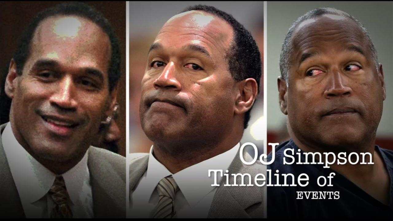 OJ Simpson timeline of events