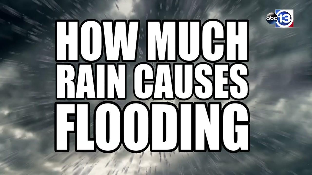 How much rain causes flooding