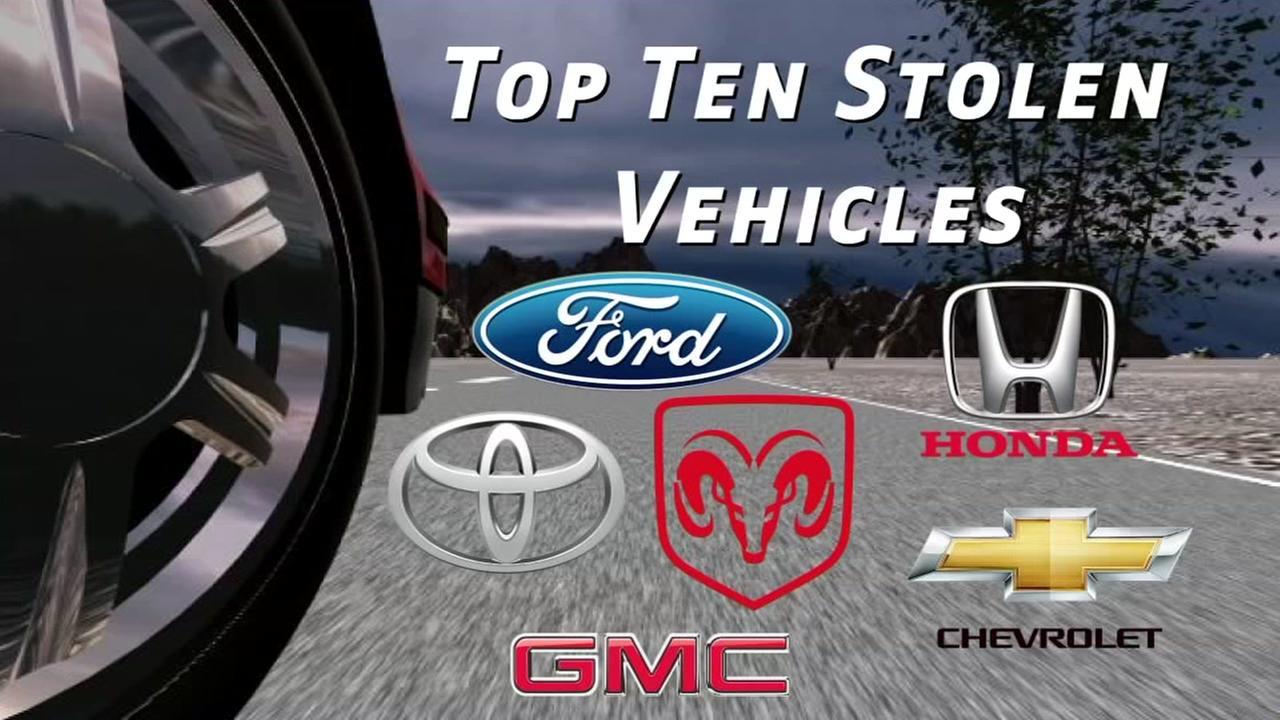 Top ten stolen vehicles in Houston during August