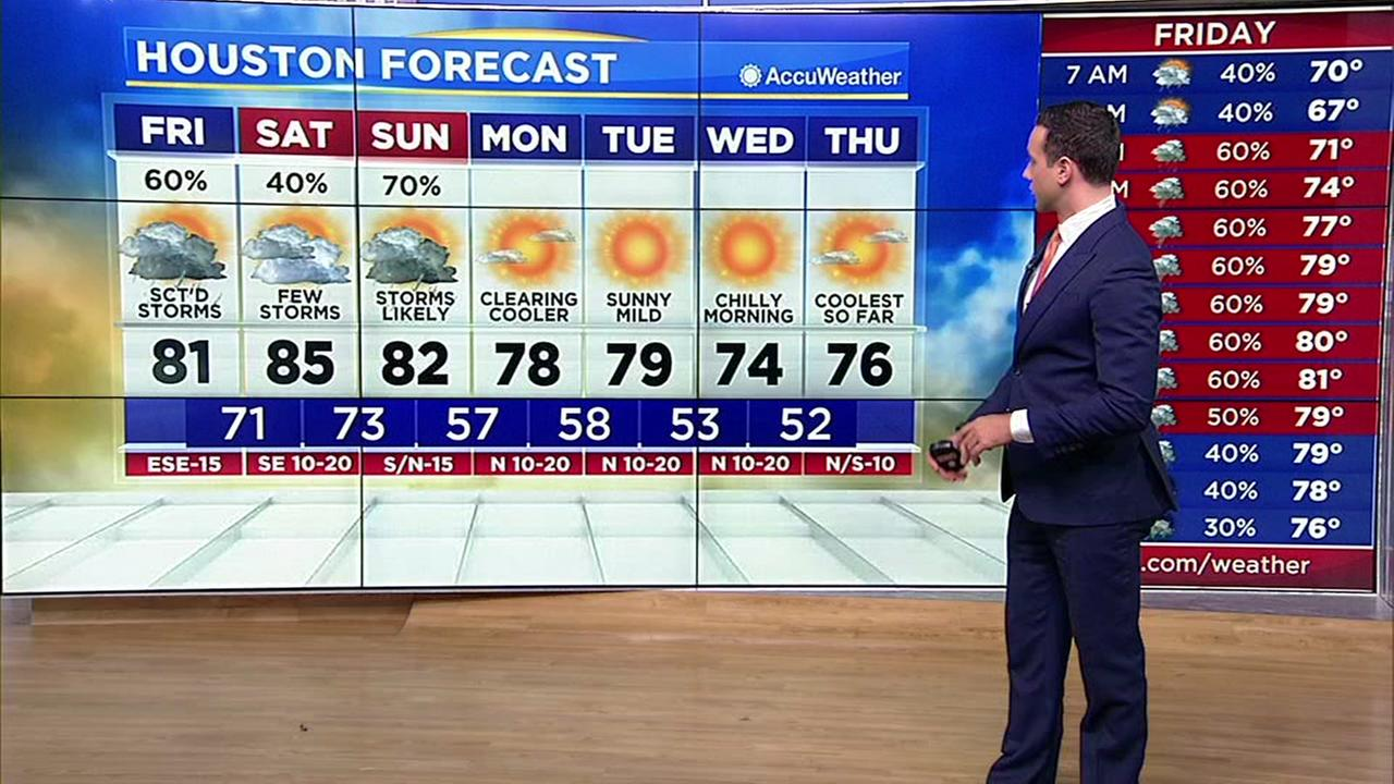 Weather forecast from ABC13 Collin Myers