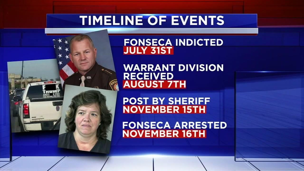 Timeline of events in F-Trump sticker case
