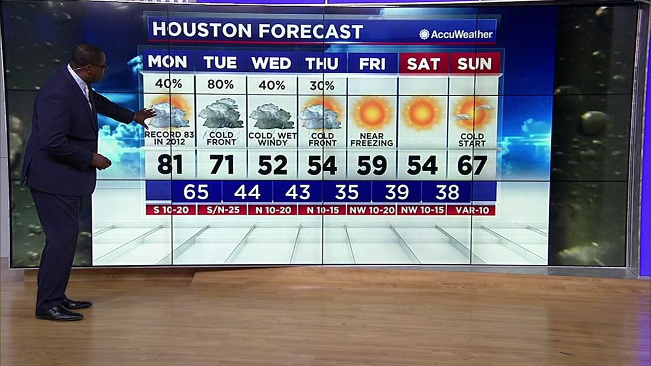 Meterologist David Tillman has a look at the weather for the week