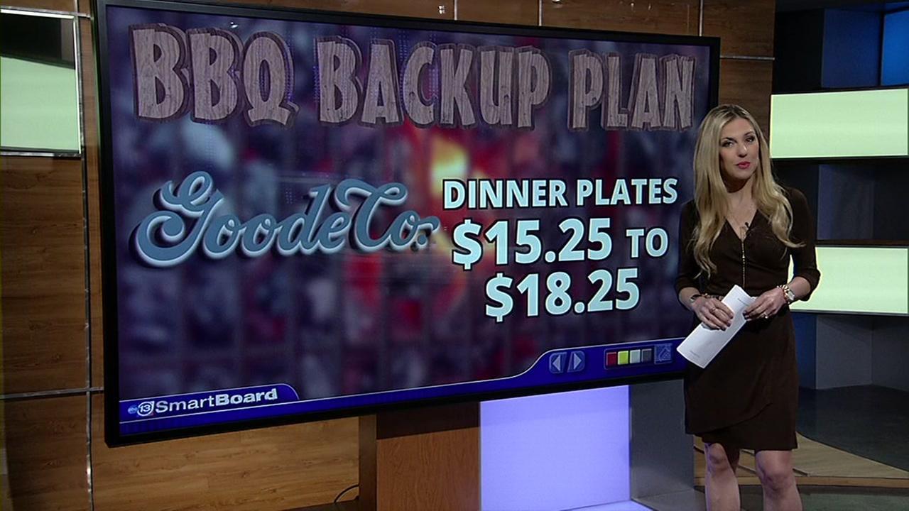 BBQ Backup Plan