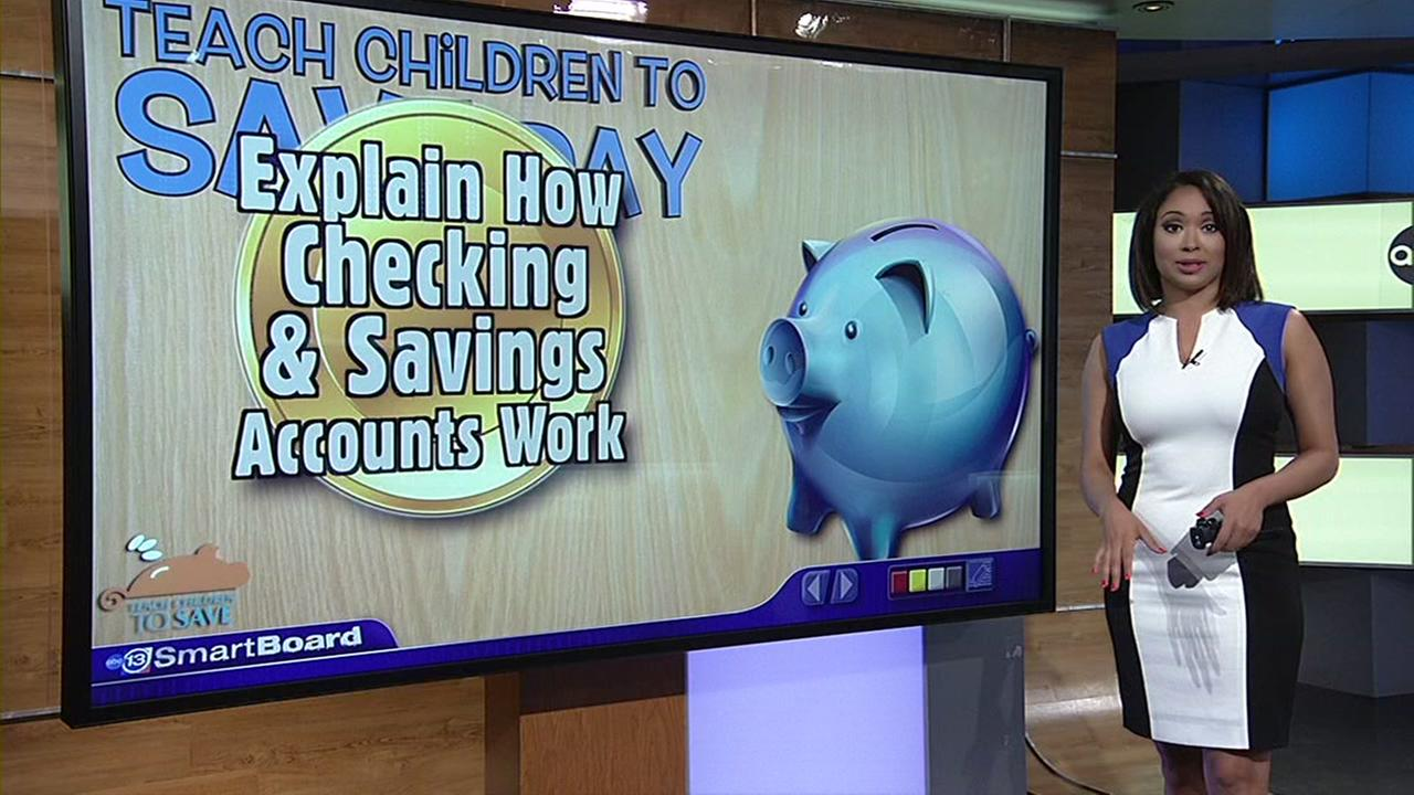 Teaching kids how to save