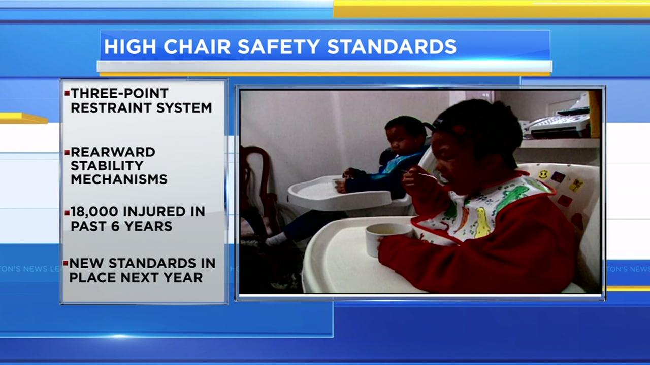 New federal standards for high chairs