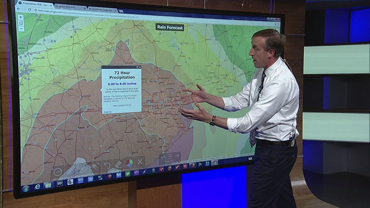 Looking at flood levels as heavy rain approaches