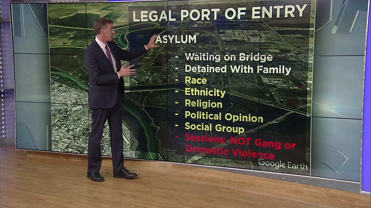 Ted Oberg explains immigration and asylum