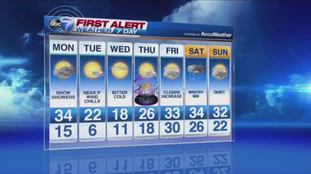 5pm WLS weather