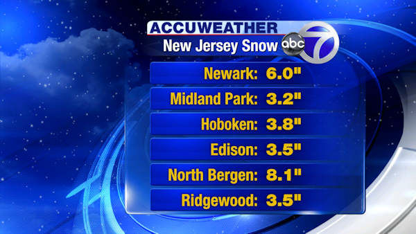 Snowfall totals and the latest AccuWeather forecast for the New York ...