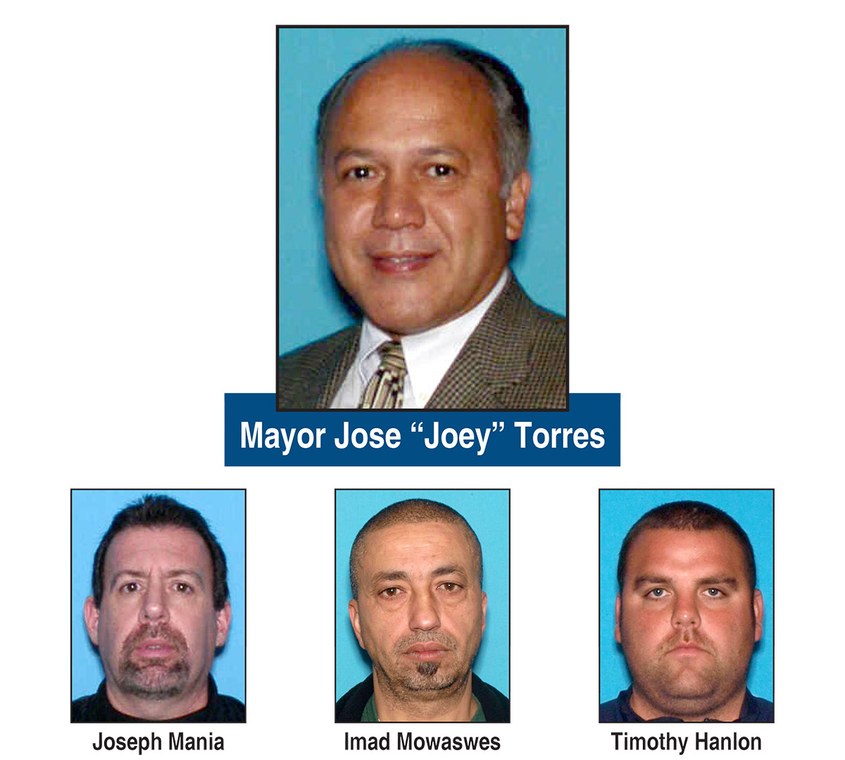 Paterson Mayor Jose Torres Accused of Corruption